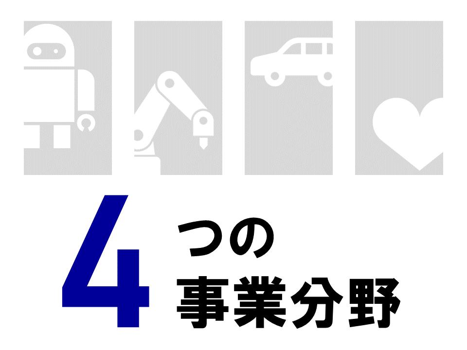 ■ロボティクス     ■産業機器     ■車載機器     ■医療機器